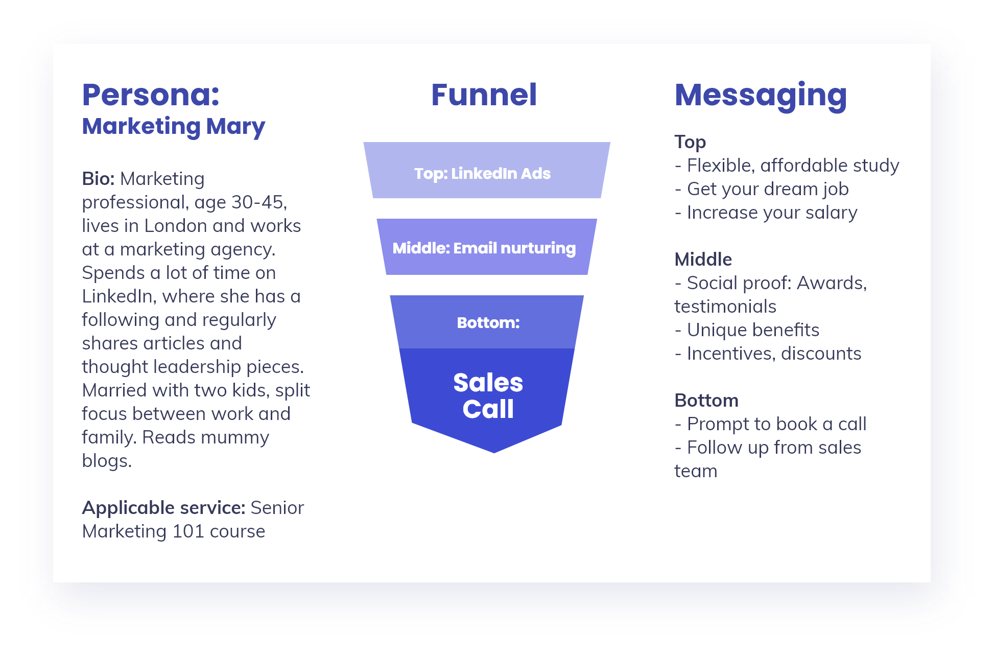 - A Beginner's Guide to Funnel Marketing: How To Set Up Effective Marketing Funnels in Five Steps